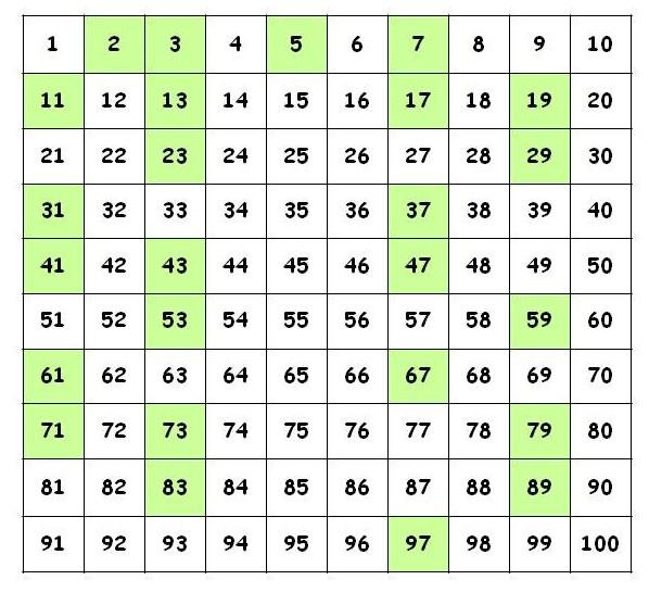 prime number java program