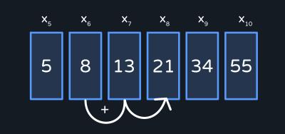 Fibonacci series in Java