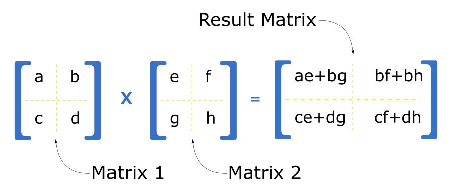 matrix multiplication in java